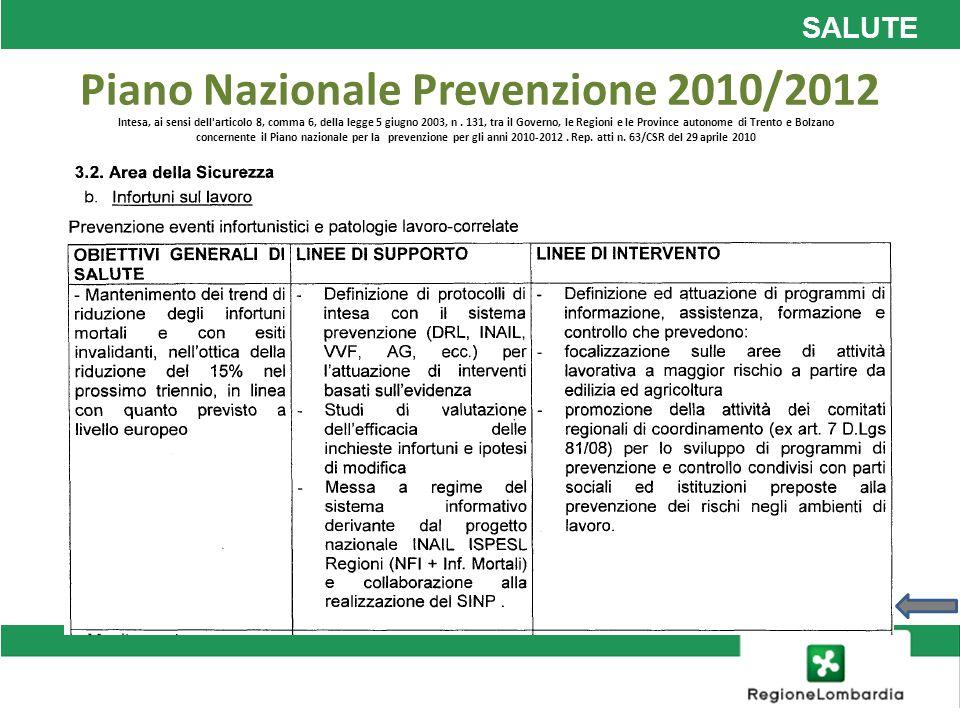 SALUTE Piano Nazionale Prevenzione 2010/2012 Intesa, ai sensi dell'articolo 8, comma 6, della legge 5 giugno 2003, n. 131, tra il Governo, le Regioni