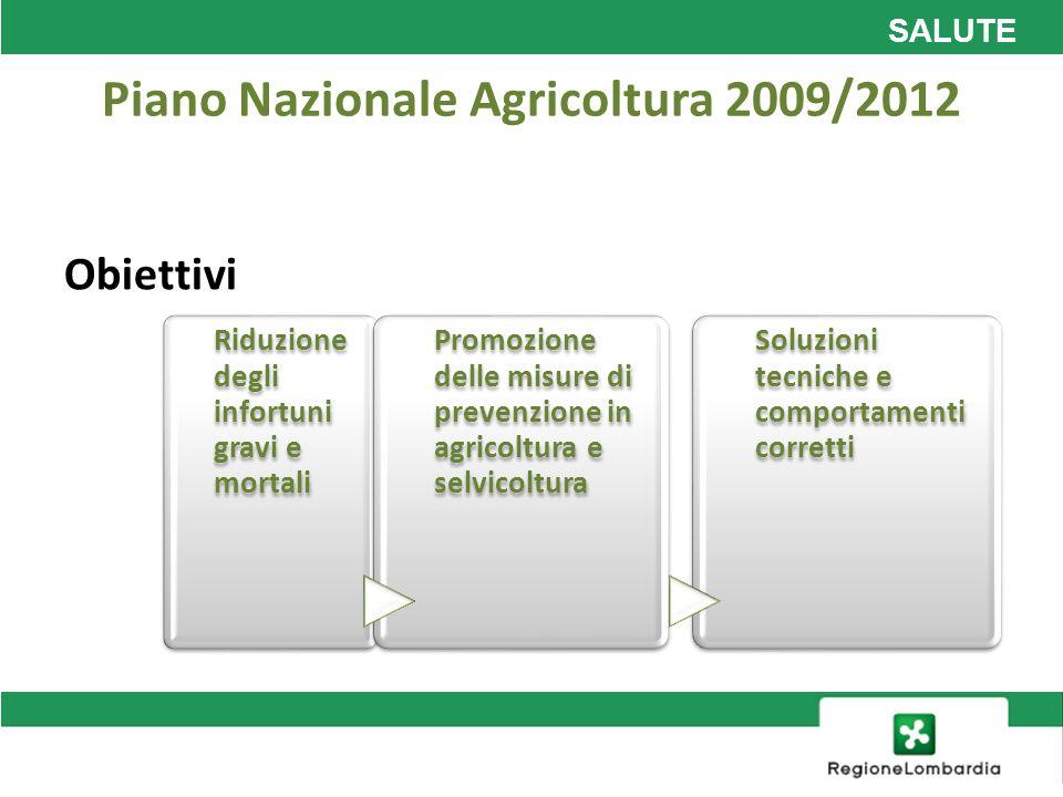 SALUTE Piano Nazionale Agricoltura 2009/2012 Obiettivi Riduzione degli infortuni gravi e mortali Promozione delle misure di prevenzione in agricoltura