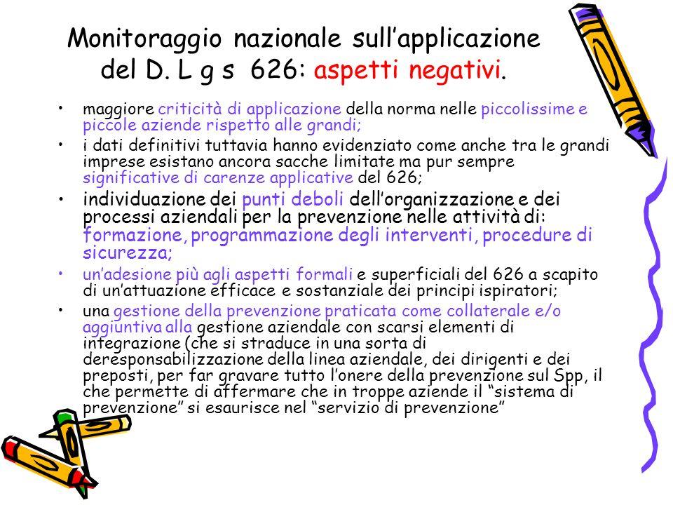 Monitoraggio nazionale sullapplicazione del D. L g s 626: aspetti negativi. maggiore criticità di applicazione della norma nelle piccolissime e piccol