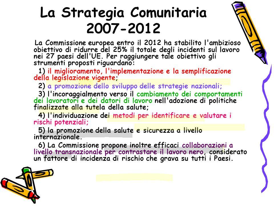 La Strategia Comunitaria 2007-2012 La Commissione europea entro il 2012 ha stabilito l'ambizioso obiettivo di ridurre del 25% il totale degli incident