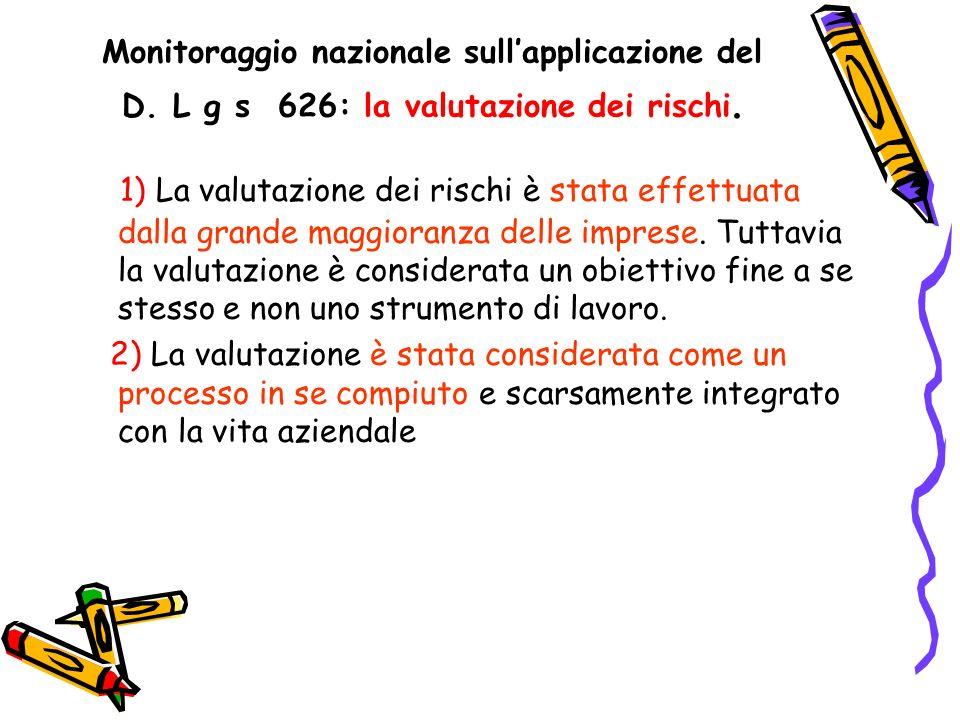 Monitoraggio nazionale sullapplicazione del D. L g s 626: la valutazione dei rischi. 1) La valutazione dei rischi è stata effettuata dalla grande magg