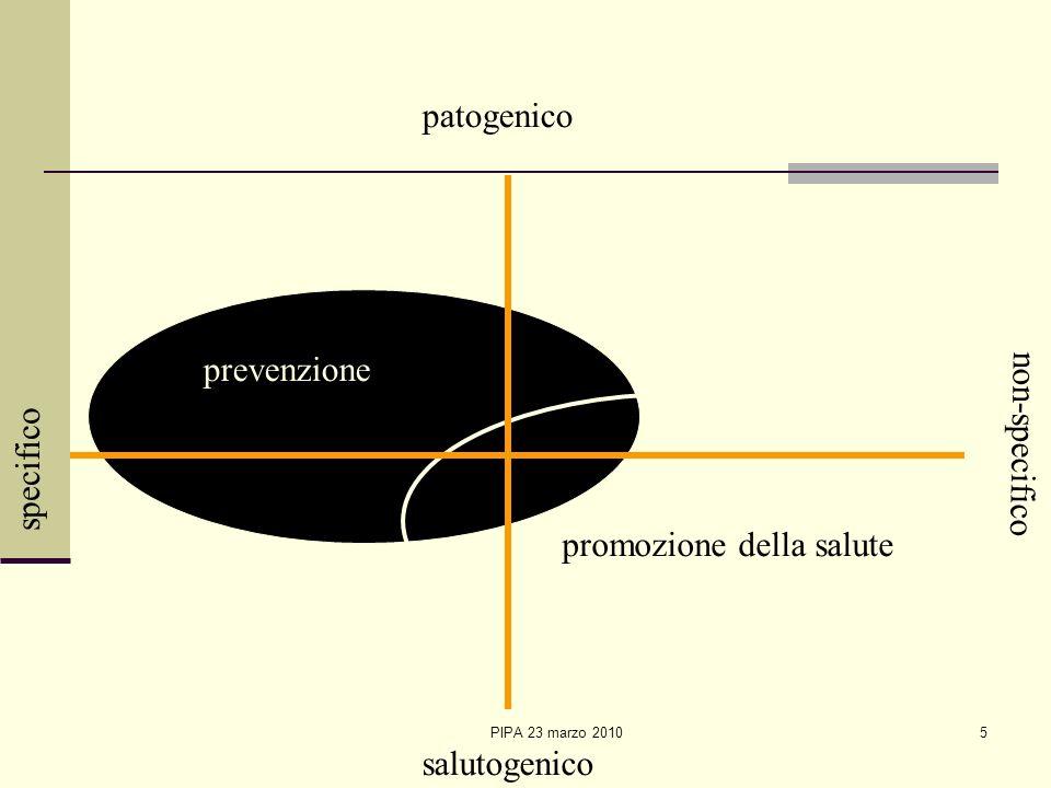 PIPA 23 marzo 20105 promozione della salute patogenico salutogenico prevenzione specifico non-specifico