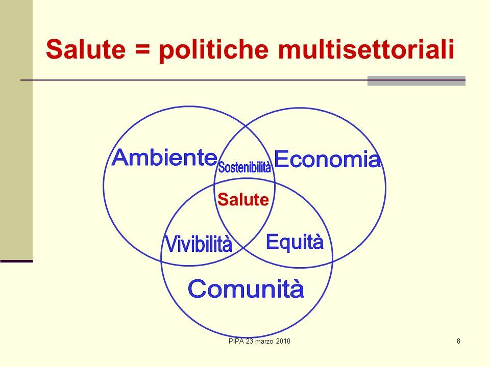 PIPA 23 marzo 20108 Salute = politiche multisettoriali Salute