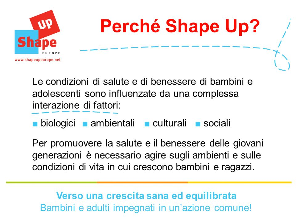 Perché Shape Up.