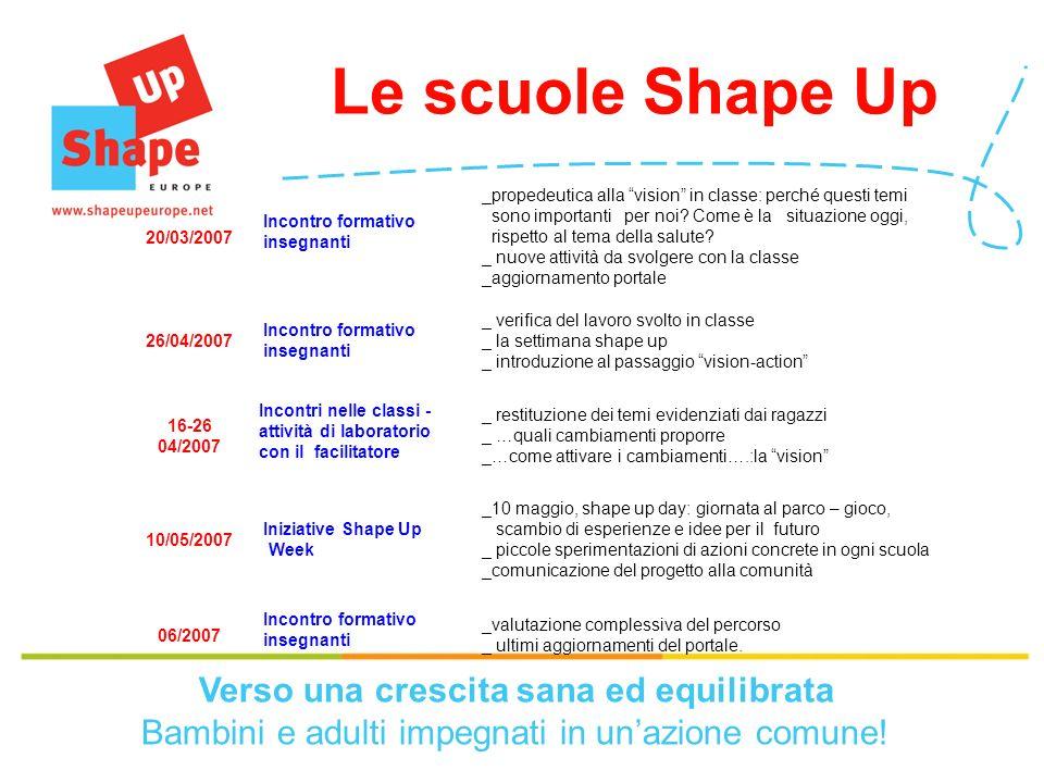 Le scuole Shape Up Verso una crescita sana ed equilibrata Bambini e adulti impegnati in unazione comune.