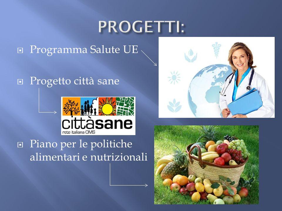 Programma Salute UE Progetto città sane Piano per le politiche alimentari e nutrizionali