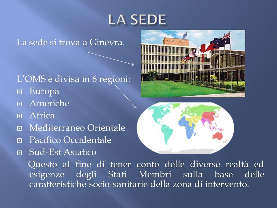 La sede si trova a Ginevra. LOMS è divisa in 6 regioni: Europa Americhe Africa Mediterraneo Orientale Pacifico Occidentale Sud-Est Asiatico Questo al