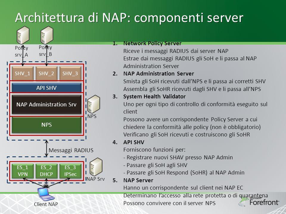 Architettura di NAP: componenti server SHV_1 SHV_2 SHV_3 API SHV NAP Administration Srv NPS ES_1 VPN ES_1 VPN ES_2 DHCP ES_2 DHCP ES_3 IPSec ES_3 IPSe