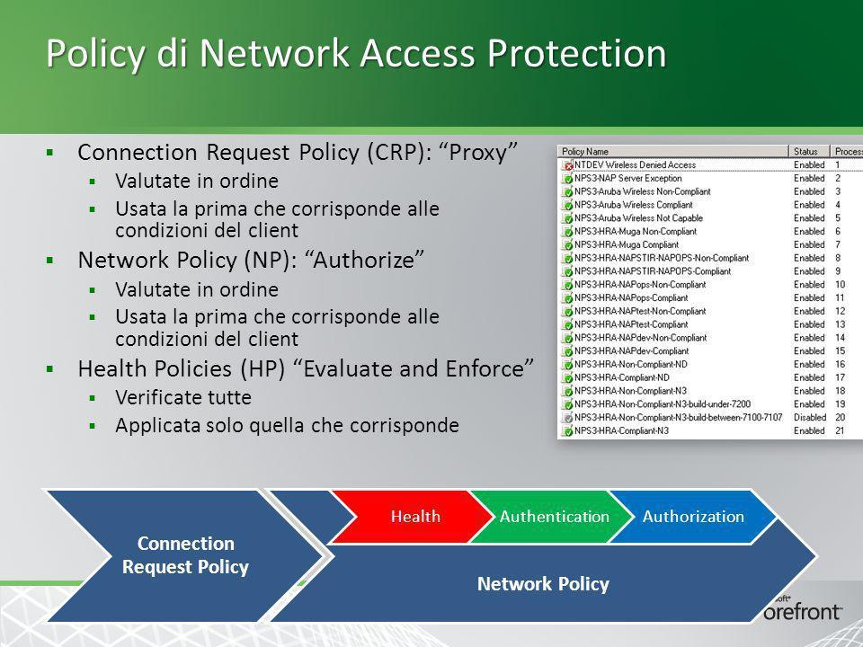 Policy di Network Access Protection Connection Request Policy (CRP): Proxy Valutate in ordine Usata la prima che corrisponde alle condizioni del clien