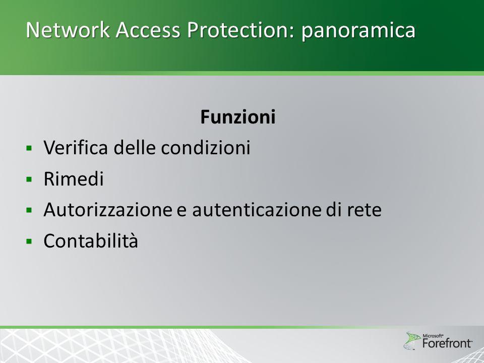 Network Access Protection: panoramica Funzioni Verifica delle condizioni Rimedi Autorizzazione e autenticazione di rete Contabilità
