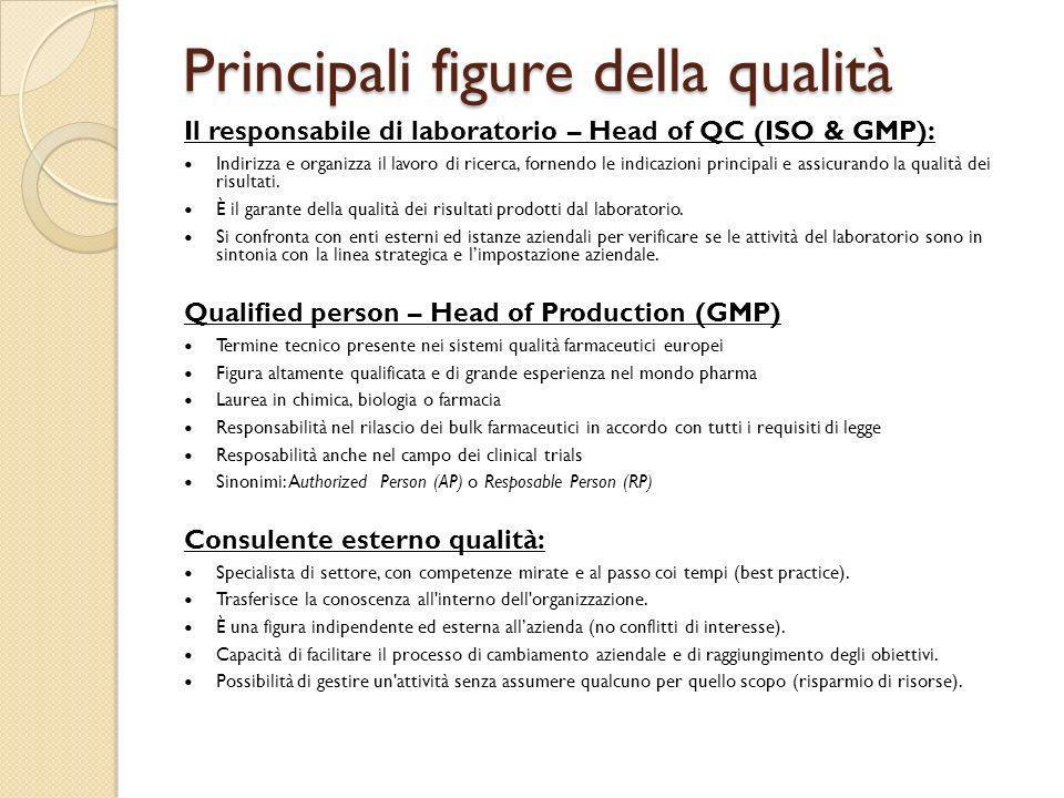 Il responsabile di laboratorio – Head of QC (ISO & GMP): Indirizza e organizza il lavoro di ricerca, fornendo le indicazioni principali e assicurando