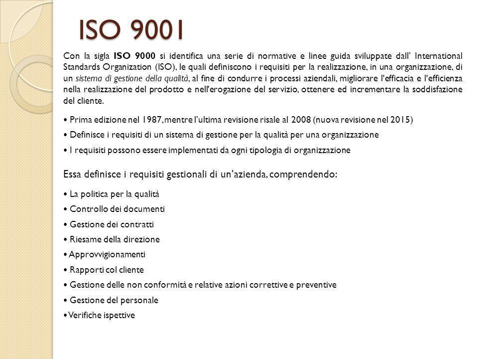 ISO 9001 Con la sigla ISO 9000 si identifica una serie di normative e linee guida sviluppate dall International Standards Organization (ISO), le quali