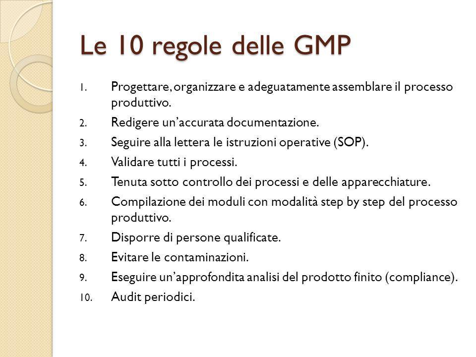 Le 10 regole delle GMP 1. Progettare, organizzare e adeguatamente assemblare il processo produttivo. 2. Redigere unaccurata documentazione. 3. Seguire