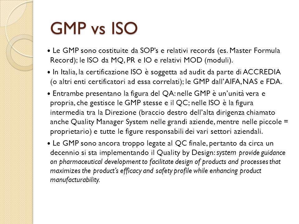 GMP vs ISO Le GMP sono costituite da SOPs e relativi records (es. Master Formula Record); le ISO da MQ, PR e IO e relativi MOD (moduli). In Italia, la