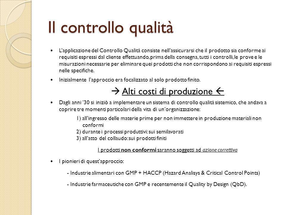Il controllo qualità Lapplicazione del Controllo Qualità consiste nellassicurarsi che il prodotto sia conforme ai requisiti espressi dal cliente effet
