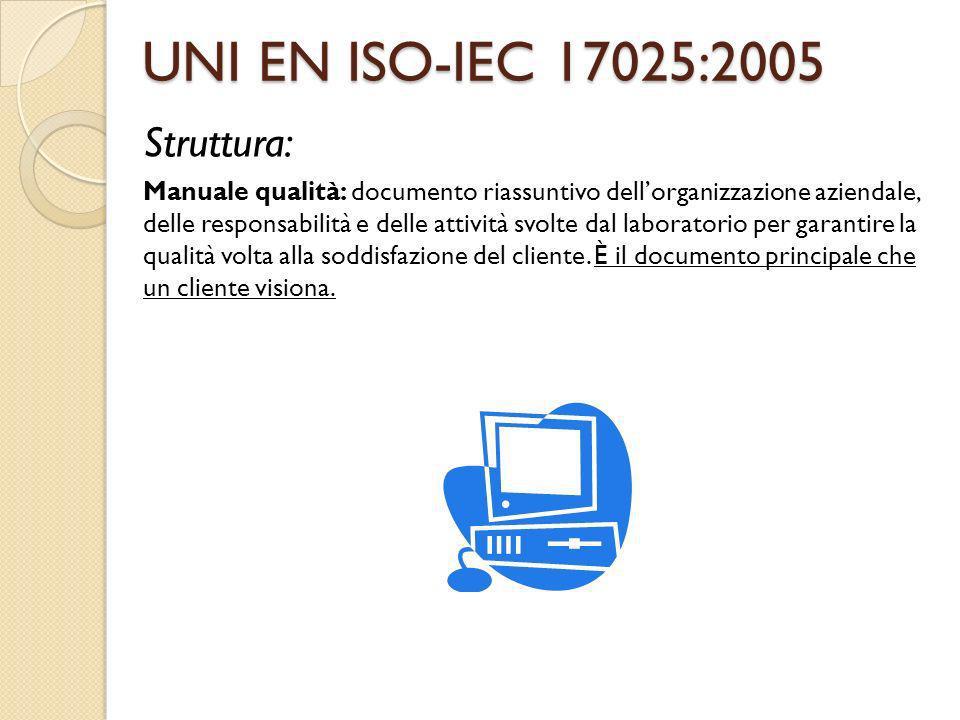 UNI EN ISO-IEC 17025:2005 Struttura: Manuale qualità: documento riassuntivo dellorganizzazione aziendale, delle responsabilità e delle attività svolte