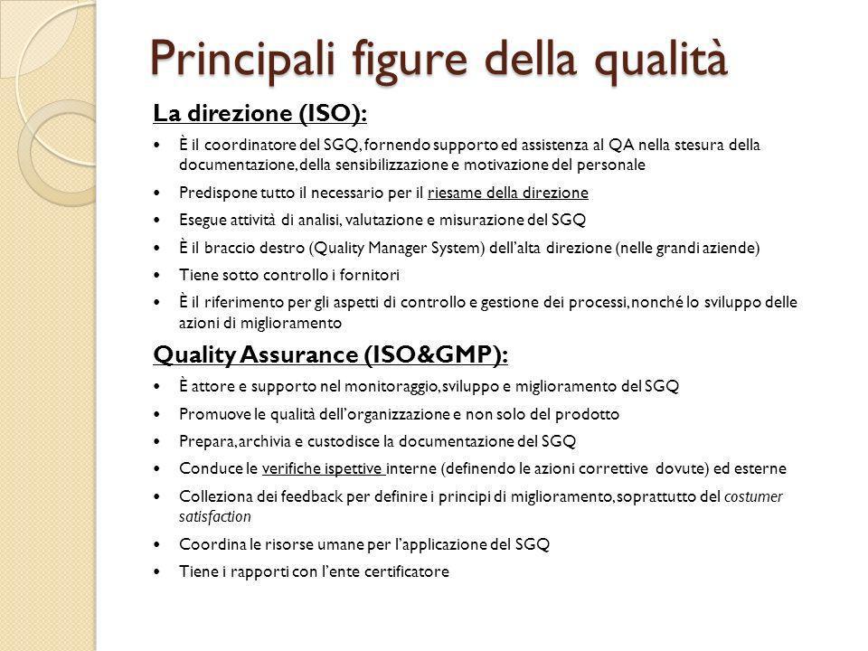 Principali figure della qualità La direzione (ISO): È il coordinatore del SGQ, fornendo supporto ed assistenza al QA nella stesura della documentazion