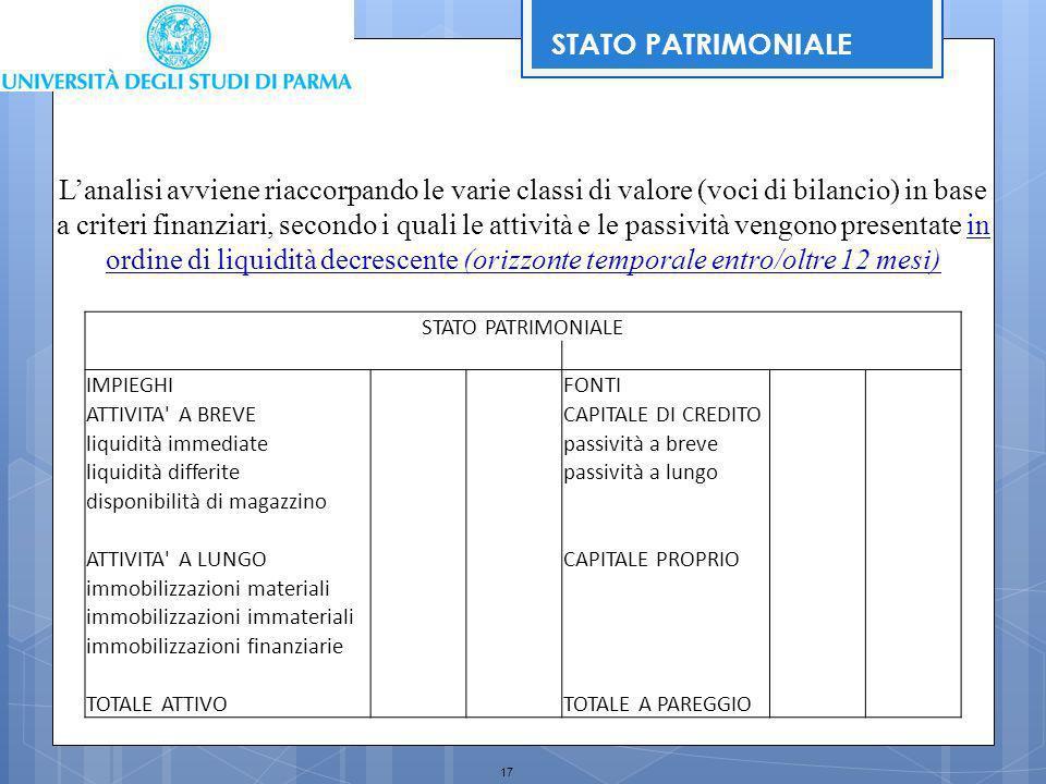 17 Lanalisi avviene riaccorpando le varie classi di valore (voci di bilancio) in base a criteri finanziari, secondo i quali le attività e le passività