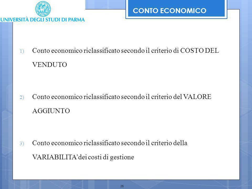 25 1) Conto economico riclassificato secondo il criterio di COSTO DEL VENDUTO 2) Conto economico riclassificato secondo il criterio del VALORE AGGIUNT