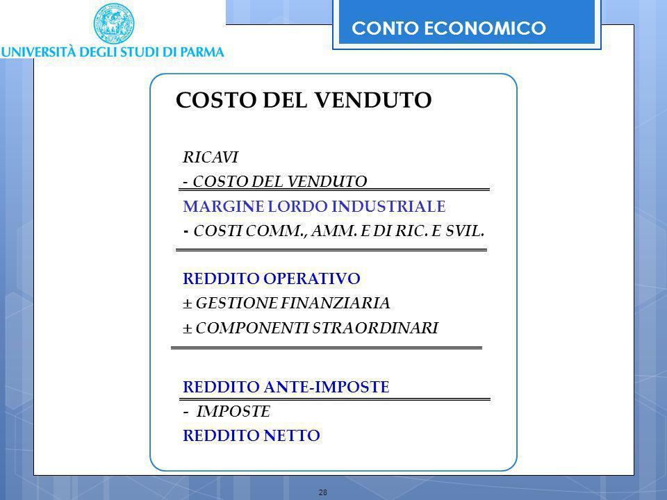 28 RICAVI - COSTO DEL VENDUTO MARGINE LORDO INDUSTRIALE - COSTI COMM., AMM. E DI RIC. E SVIL. REDDITO OPERATIVO GESTIONE FINANZIARIA COMPONENTI STRAOR