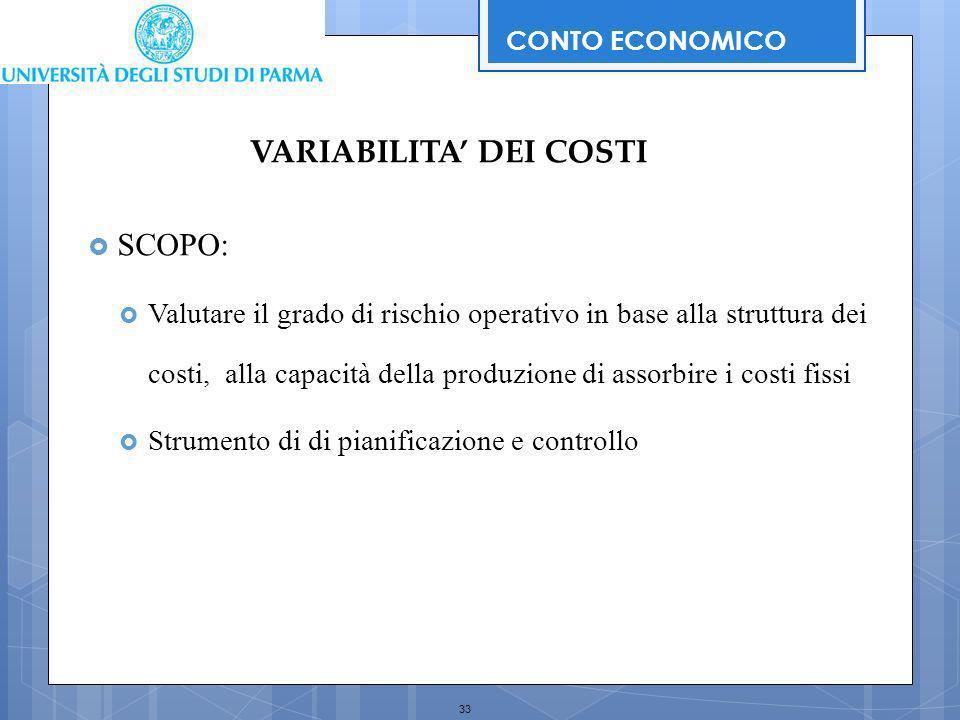 33 SCOPO: Valutare il grado di rischio operativo in base alla struttura dei costi, alla capacità della produzione di assorbire i costi fissi Strumento