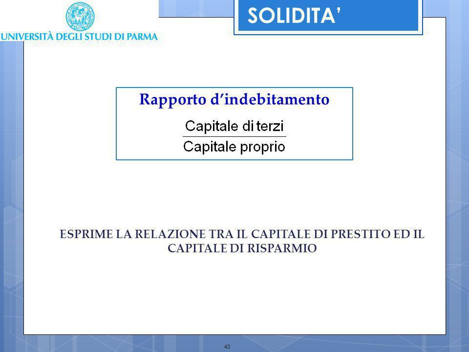 43 ESPRIME LA RELAZIONE TRA IL CAPITALE DI PRESTITO ED IL CAPITALE DI RISPARMIO Rapporto dindebitamento SOLIDITA