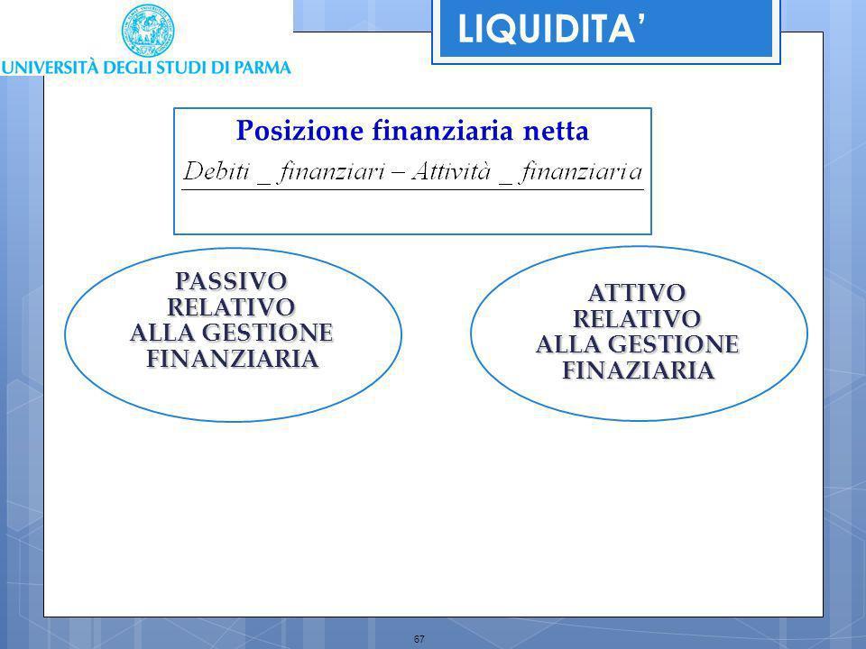 67 PASSIVORELATIVO ALLA GESTIONE FINANZIARIA ATTIVORELATIVO FINAZIARIA Posizione finanziaria netta LIQUIDITA