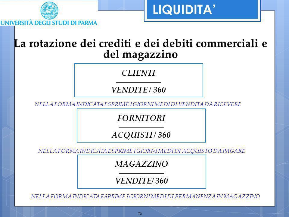 70 La rotazione dei crediti e dei debiti commerciali e del magazzino NELLA FORMA INDICATA ESPRIME I GIORNI MEDI DI VENDITA DA RICEVERE CLIENTI _______