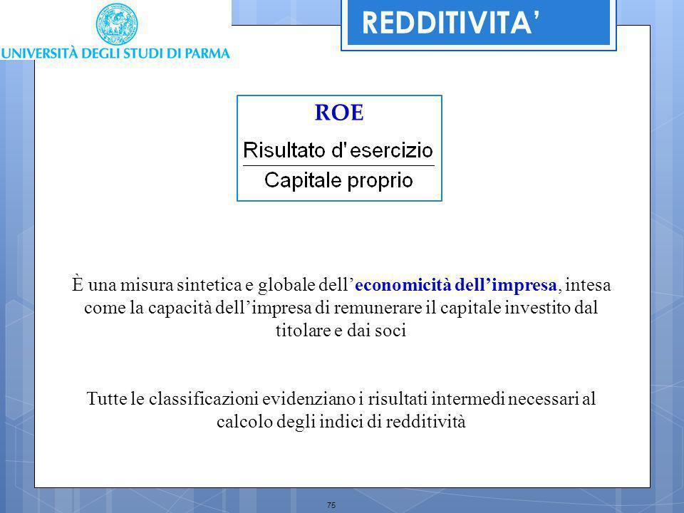 75 ROE È una misura sintetica e globale delleconomicità dellimpresa, intesa come la capacità dellimpresa di remunerare il capitale investito dal titol