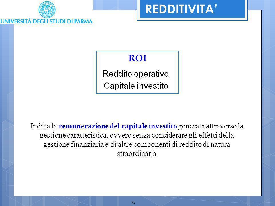 79 ROI Indica la remunerazione del capitale investito generata attraverso la gestione caratteristica, ovvero senza considerare gli effetti della gesti