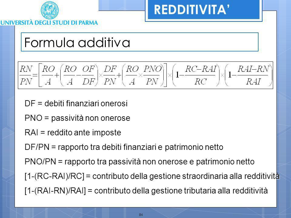 84 Formula additiva DF = debiti finanziari onerosi PNO = passività non onerose RAI = reddito ante imposte DF/PN = rapporto tra debiti finanziari e pat