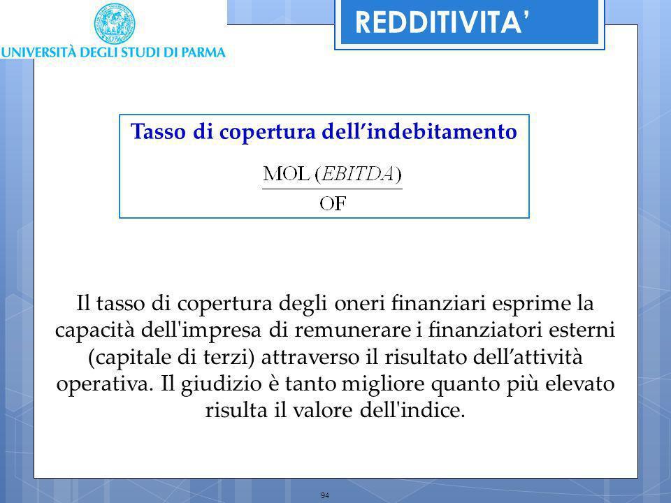 94 Il tasso di copertura degli oneri finanziari esprime la capacità dell'impresa di remunerare i finanziatori esterni (capitale di terzi) attraverso i