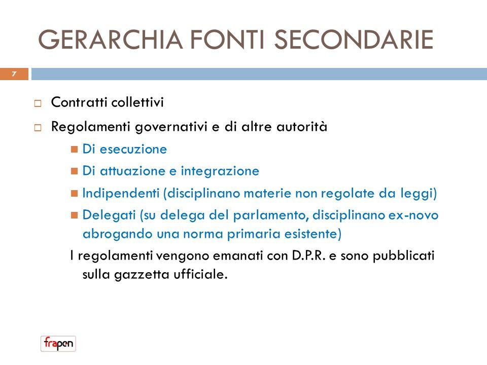 GERARCHIA FONTI SECONDARIE Contratti collettivi Regolamenti governativi e di altre autorità Di esecuzione Di attuazione e integrazione Indipendenti (d