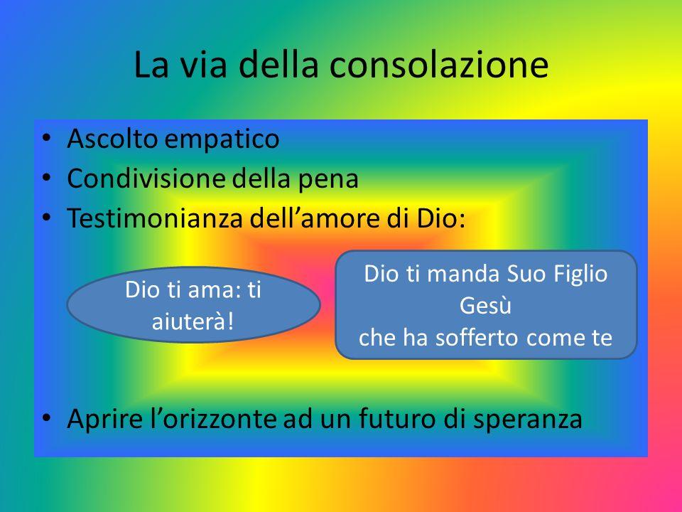 La via della consolazione Ascolto empatico Condivisione della pena Testimonianza dellamore di Dio: Aprire lorizzonte ad un futuro di speranza Dio ti a