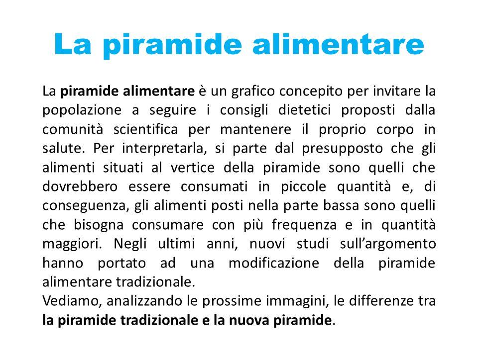 La piramide alimentare La piramide alimentare è un grafico concepito per invitare la popolazione a seguire i consigli dietetici proposti dalla comunità scientifica per mantenere il proprio corpo in salute.