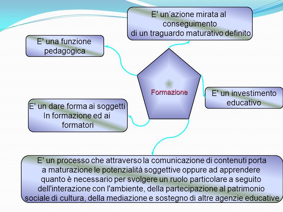 Formazione E' un dare forma ai soggetti In formazione ed ai formatori E' un processo che attraverso la comunicazione di contenuti porta a maturazione