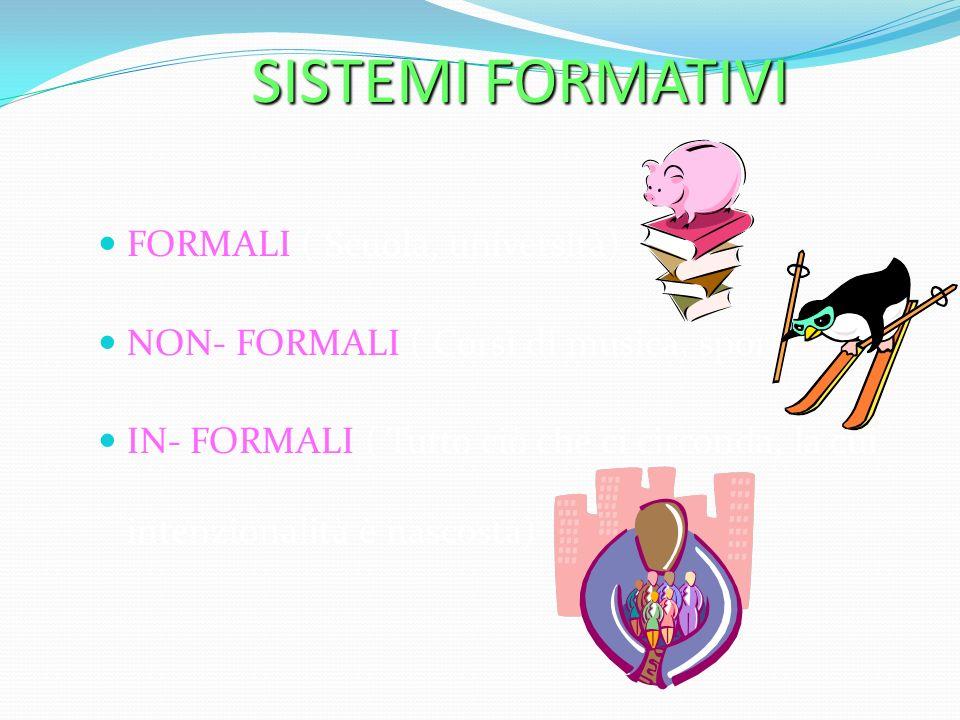 SISTEMI FORMATIVI FORMALI ( Scuola, università) NON- FORMALI ( Corsi di musica, sport) IN- FORMALI ( Tutto ciò che ci circonda, la cui intenzionalità