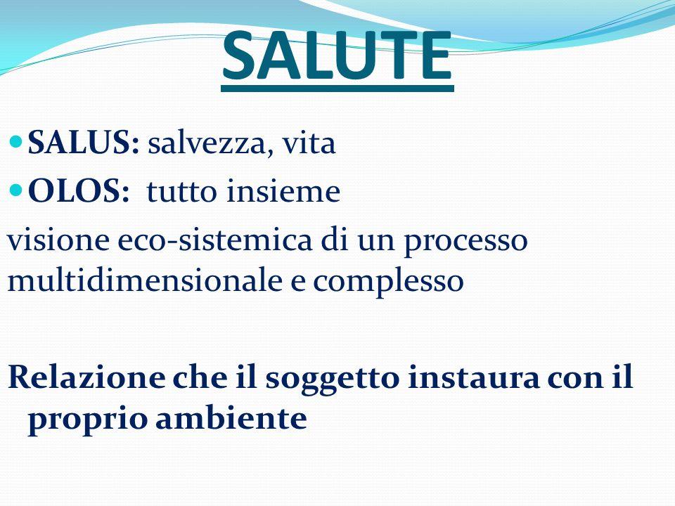 SALUTE SALUS: salvezza, vita OLOS: tutto insieme visione eco-sistemica di un processo multidimensionale e complesso Relazione che il soggetto instaura