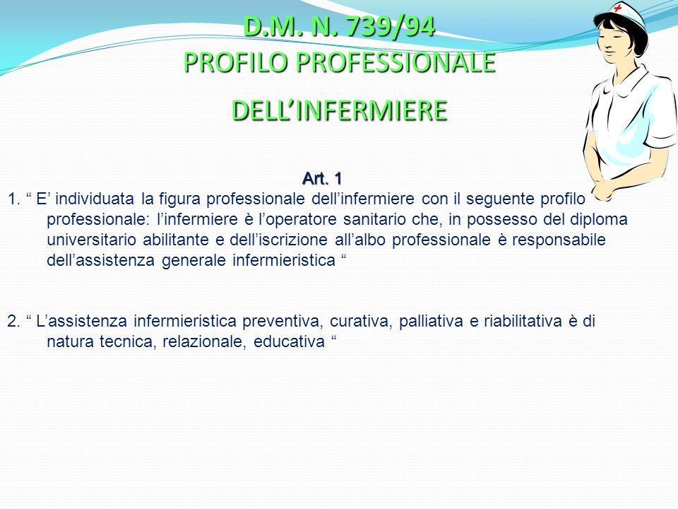 D.M. N. 739/94 PROFILO PROFESSIONALE DELLINFERMIERE Art. 1 1. E individuata la figura professionale dellinfermiere con il seguente profilo professiona