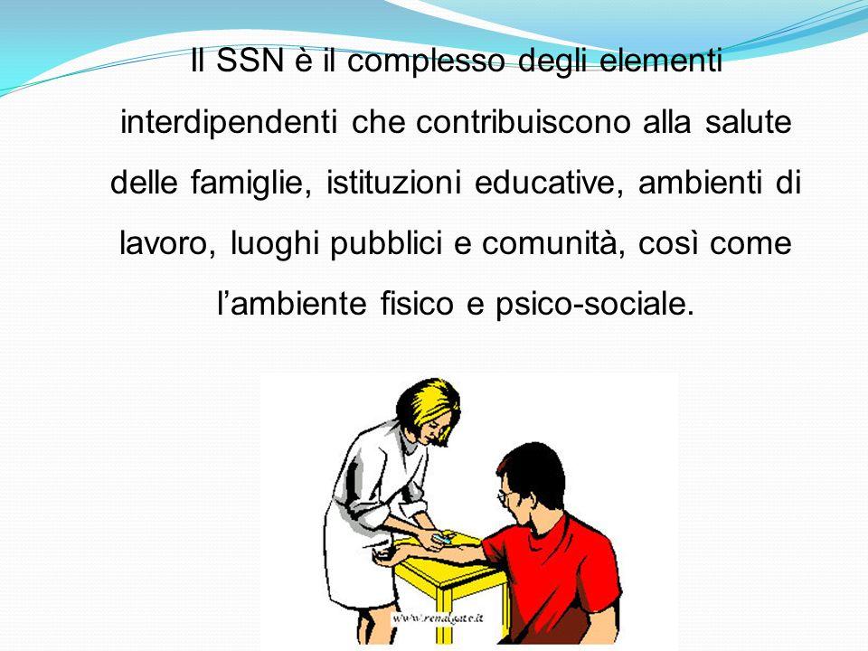 Il SSN è il complesso degli elementi interdipendenti che contribuiscono alla salute delle famiglie, istituzioni educative, ambienti di lavoro, luoghi