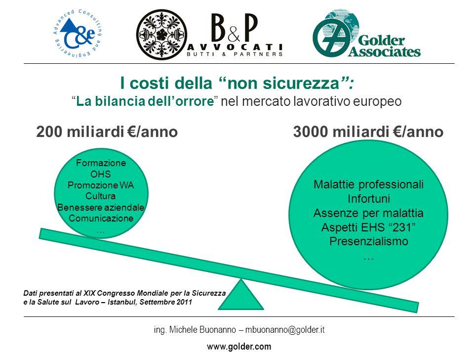 ing. Michele Buonanno – mbuonanno@golder.i t www.golder.com I costi della non sicurezza: La bilancia dellorrore nel mercato lavorativo europeo Malatti
