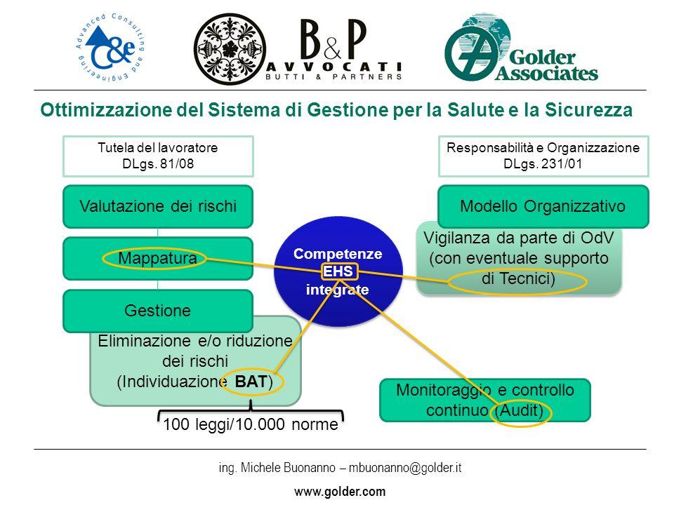 ing. Michele Buonanno – mbuonanno@golder.i t www.golder.com Eliminazione e/o riduzione dei rischi (Individuazione BAT) Vigilanza da parte di OdV (con