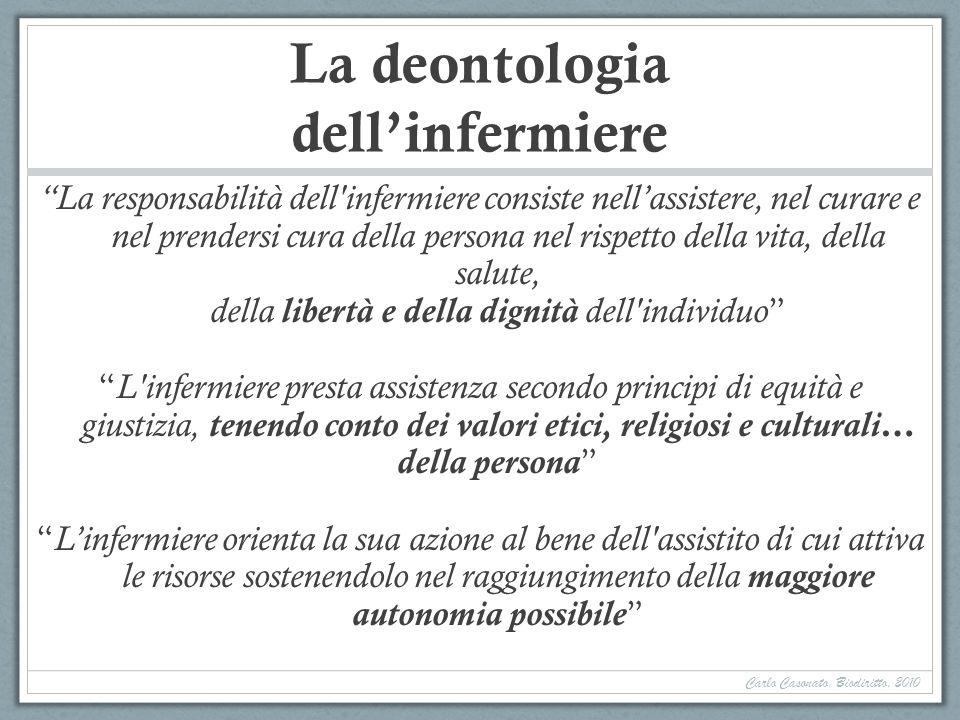 La deontologia dellinfermiere La responsabilità dell'infermiere consiste nellassistere, nel curare e nel prendersi cura della persona nel rispetto del