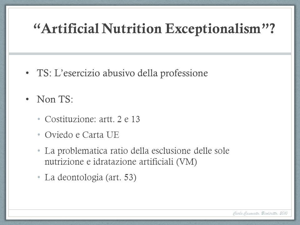 Artificial Nutrition Exceptionalism? TS: Lesercizio abusivo della professione Non TS: Costituzione: artt. 2 e 13 Oviedo e Carta UE La problematica rat