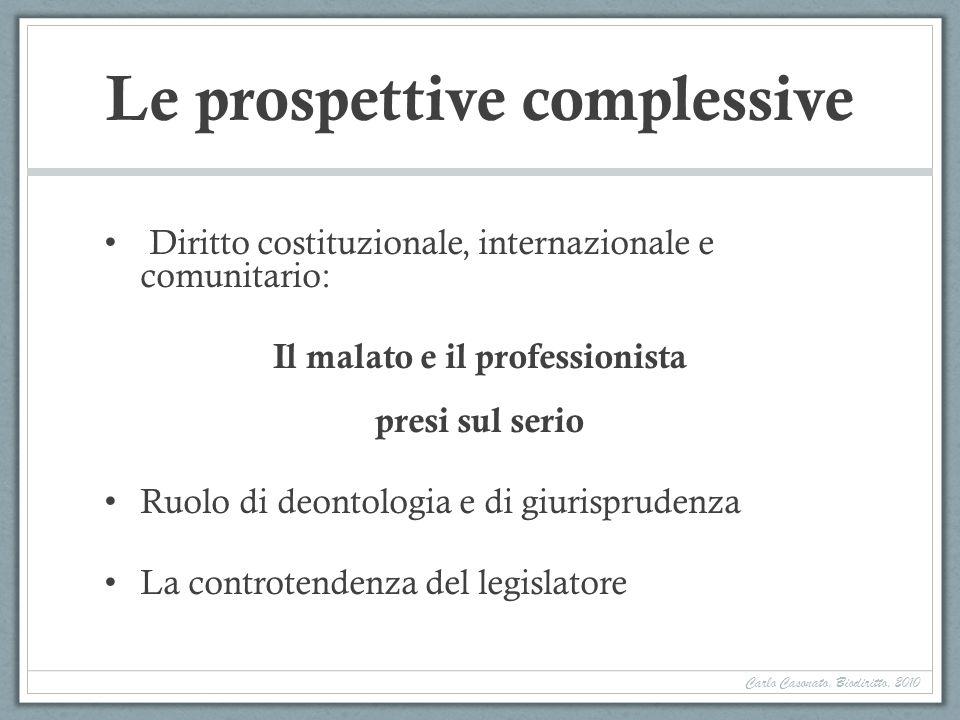 Le prospettive complessive Diritto costituzionale, internazionale e comunitario: Il malato e il professionista presi sul serio Ruolo di deontologia e