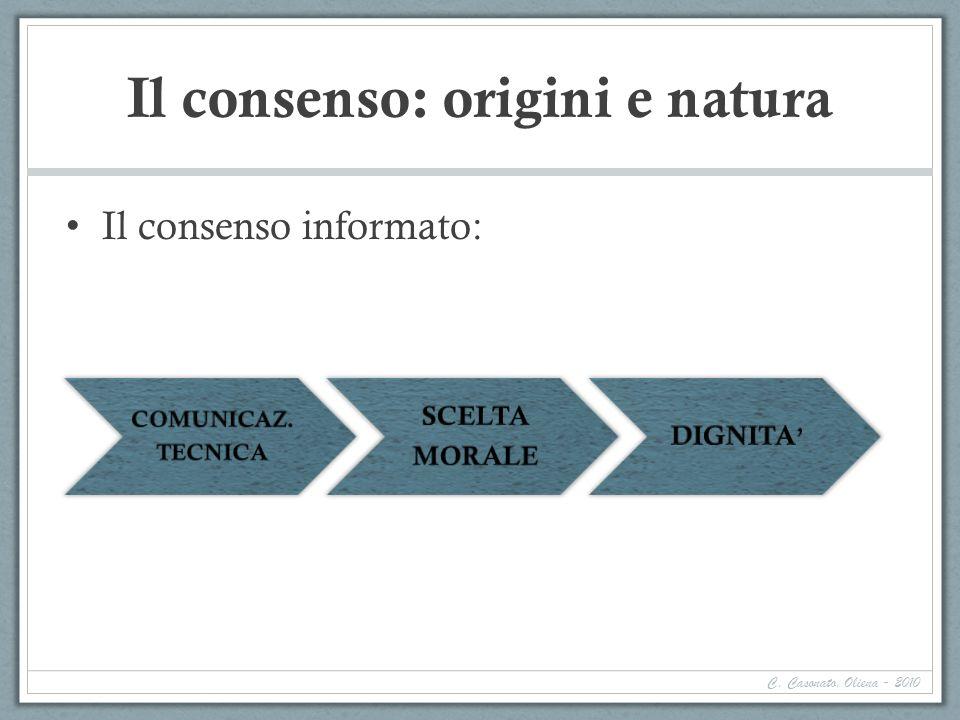 Il consenso: origini e natura COMUNICAZ. TECNICA SCELTA MORALE DIGNITA C. Casonato, Oliena - 2010 Il consenso informato: