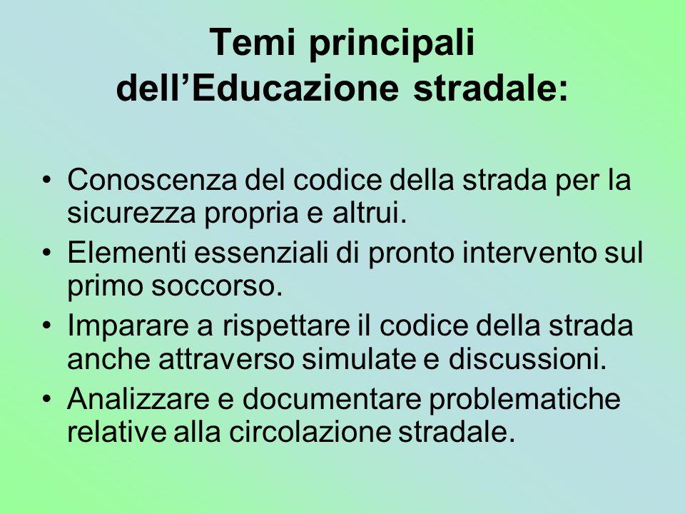 EDUCAZIONE ALLAMBIENTE Sviluppa i temi legati alla salvaguardia e la tutela dellambiente.