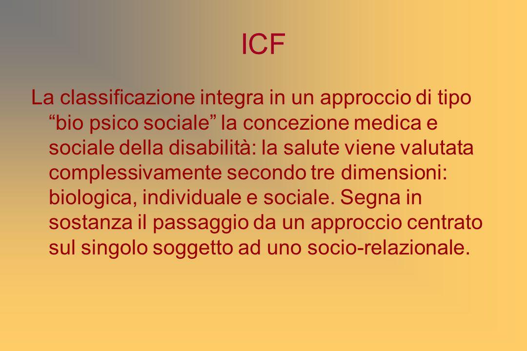ICF La classificazione integra in un approccio di tipo bio psico sociale la concezione medica e sociale della disabilità: la salute viene valutata complessivamente secondo tre dimensioni: biologica, individuale e sociale.