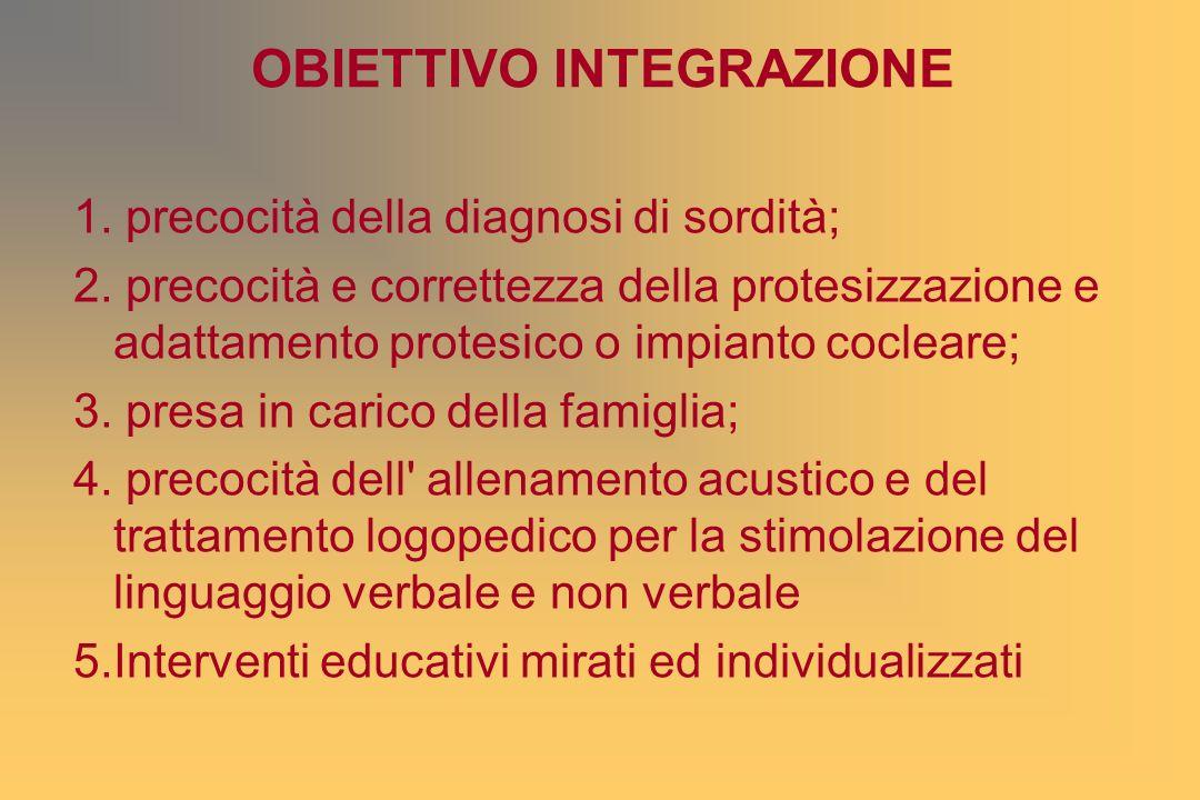 OBIETTIVO INTEGRAZIONE 1.precocità della diagnosi di sordità; 2.
