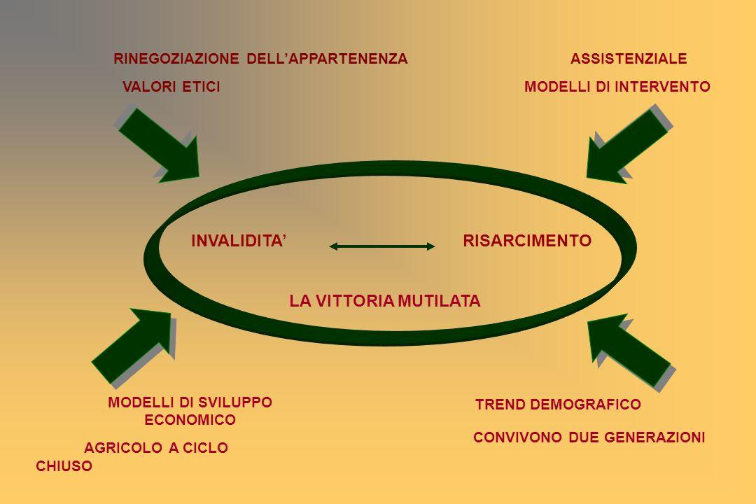 INVALIDITA RISARCIMENTO LA VITTORIA MUTILATA TREND DEMOGRAFICO VALORI ETICI MODELLI DI INTERVENTO MODELLI DI SVILUPPO ECONOMICO RINEGOZIAZIONE DELLAPPARTENENZAASSISTENZIALE AGRICOLO A CICLO CHIUSO CONVIVONO DUE GENERAZIONI